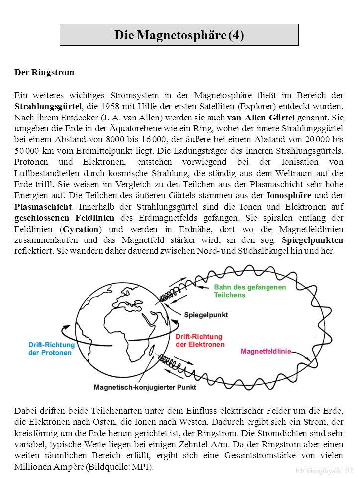 EF Geophysik 92 Die Magnetosphäre (4) Der Ringstrom Ein weiteres wichtiges Stromsystem in der Magnetosphäre fließt im Bereich der Strahlungsgürtel, die 1958 mit Hilfe der ersten Satelliten (Explorer) entdeckt wurden.