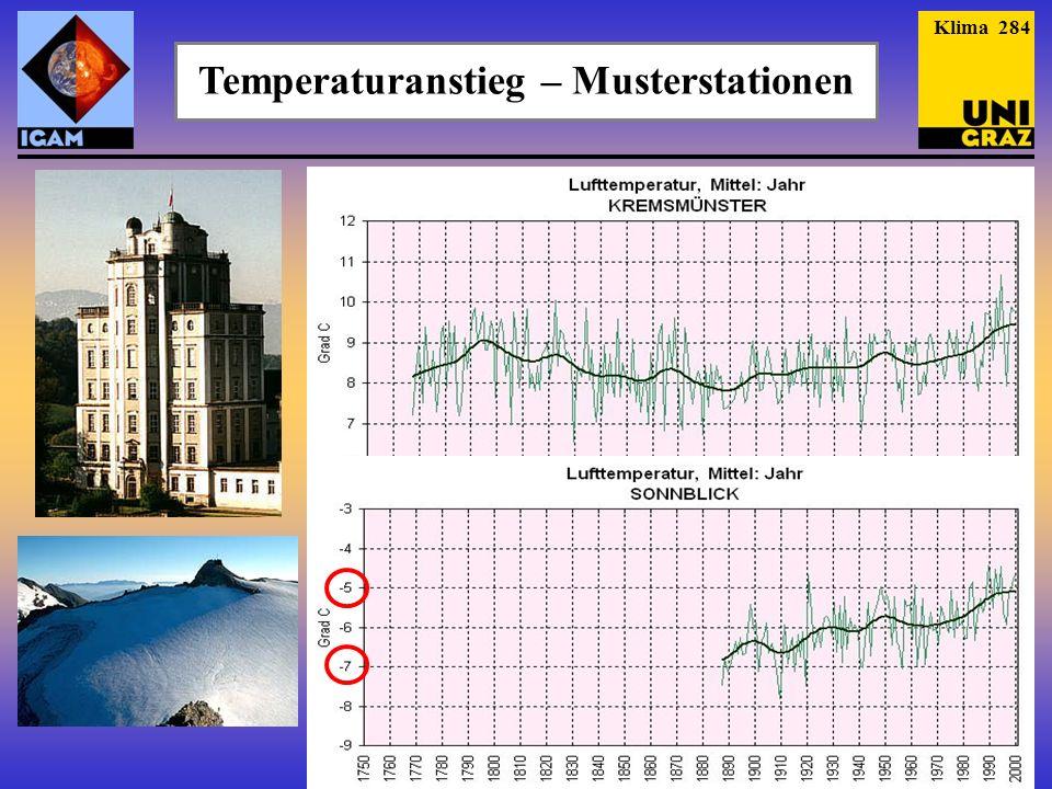 Temperaturanstieg – Musterstationen Klima 284