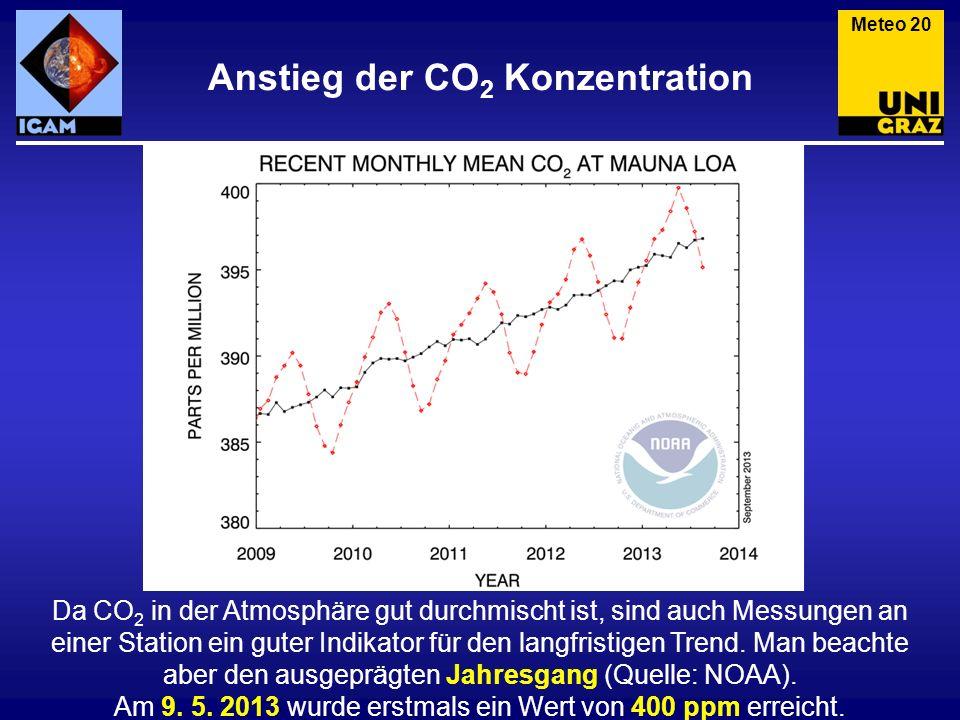 Anstieg der CO 2 Konzentration Meteo 20 Da CO 2 in der Atmosphäre gut durchmischt ist, sind auch Messungen an einer Station ein guter Indikator für de