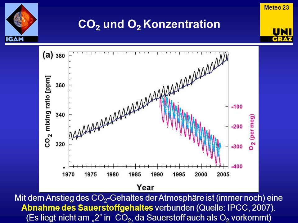 Mit dem Anstieg des CO 2 -Gehaltes der Atmosphäre ist (immer noch) eine Abnahme des Sauerstoffgehaltes verbunden (Quelle: IPCC, 2007). (Es liegt nicht