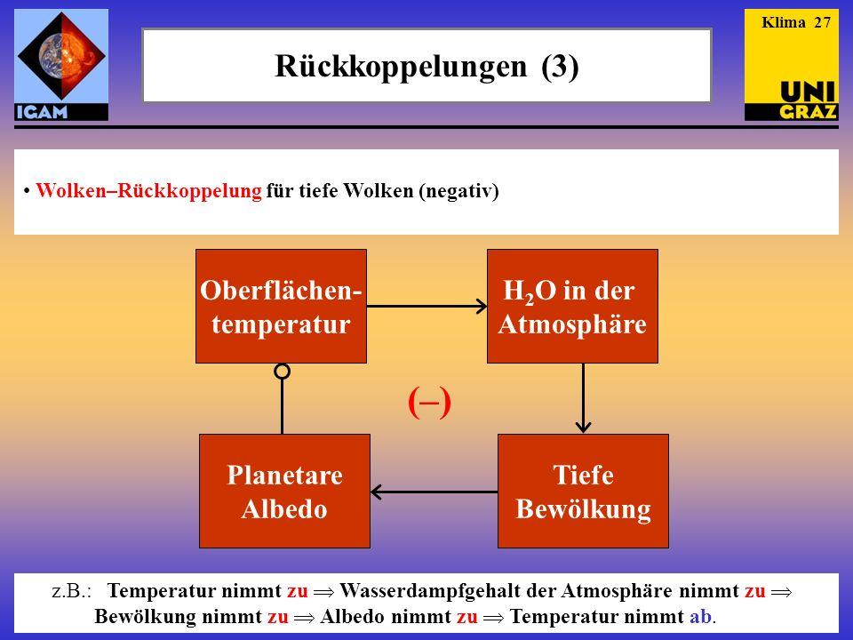 Rückkoppelungen (3) Wolken–Rückkoppelung für tiefe Wolken (negativ) Klima 27 z.B.:Temperatur nimmt zu Wasserdampfgehalt der Atmosphäre nimmt zu Bewölk