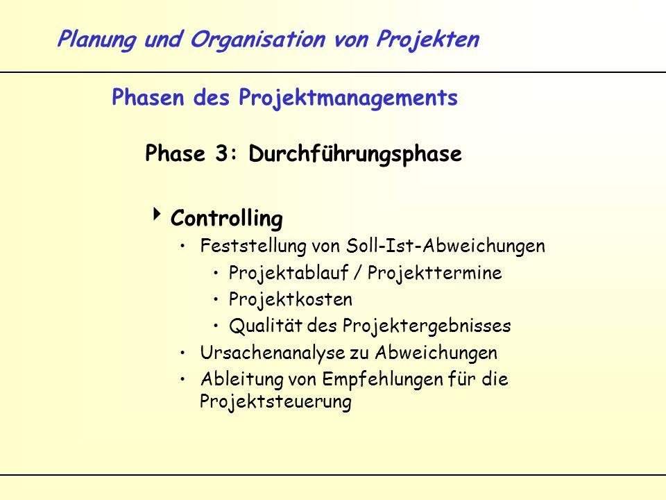 Planung und Organisation von Projekten Phasen des Projektmanagements Phase 3: Durchführungsphase Controlling Feststellung von Soll-Ist-Abweichungen Projektablauf / Projekttermine Projektkosten Qualität des Projektergebnisses Ursachenanalyse zu Abweichungen Ableitung von Empfehlungen für die Projektsteuerung