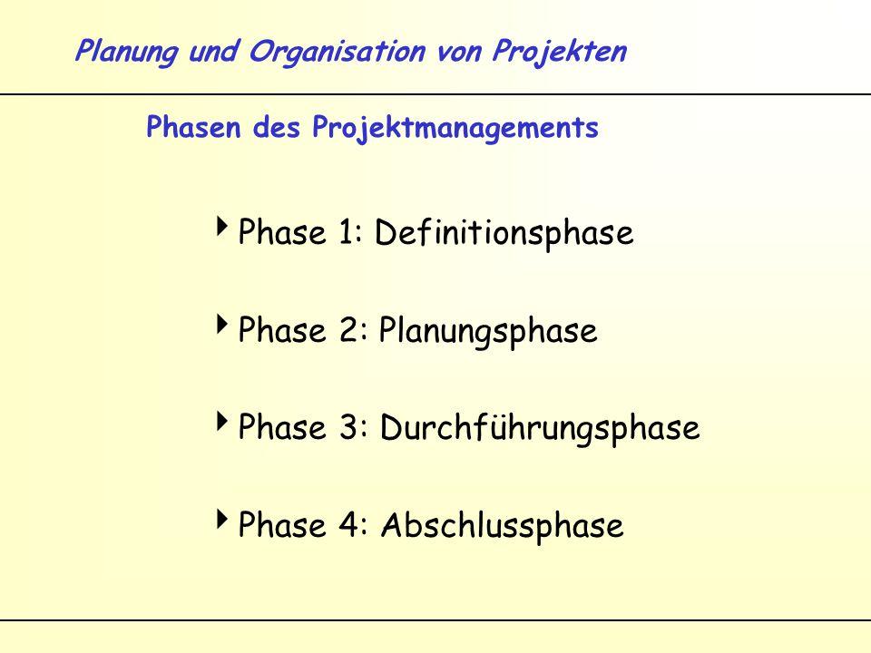 Planung und Organisation von Projekten Phasen des Projektmanagements Phase 1: Projektdefinition Beschreibung und Analyse der Aufgabe Entscheidung zur Projektdurchführung Klärung der Projektziele Formulierung Projektauftrag Einrichtung Projektorganisation Kick-Off-Meeting