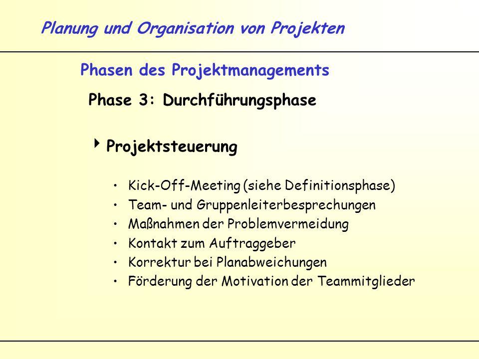 Planung und Organisation von Projekten Phasen des Projektmanagements Phase 3: Durchführungsphase Projektsteuerung Kick-Off-Meeting (siehe Definitionsphase) Team- und Gruppenleiterbesprechungen Maßnahmen der Problemvermeidung Kontakt zum Auftraggeber Korrektur bei Planabweichungen Förderung der Motivation der Teammitglieder