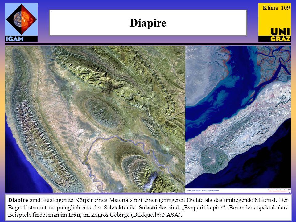 Diapire Diapire sind aufsteigende Körper eines Materials mit einer geringeren Dichte als das umliegende Material. Der Begriff stammt ursprünglich aus