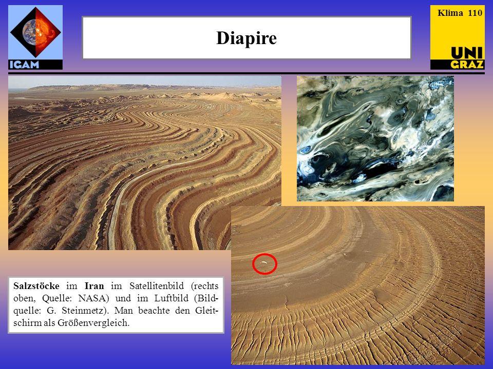Diapire Salzstöcke im Iran im Satellitenbild (rechts oben, Quelle: NASA) und im Luftbild (Bild- quelle: G. Steinmetz). Man beachte den Gleit- schirm a