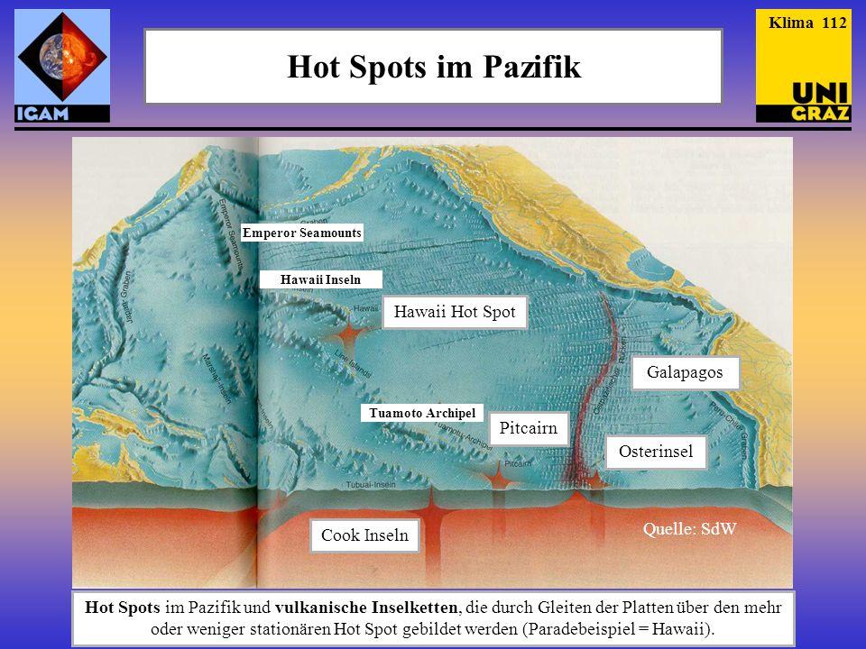 Hot Spots im Pazifik Hawaii Hot Spot Pitcairn Osterinsel Cook Inseln Galapagos Hot Spots im Pazifik und vulkanische Inselketten, die durch Gleiten der