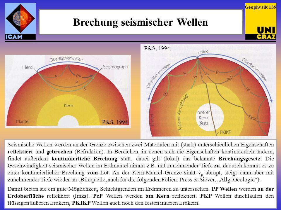 Brechung seismischer Wellen Seismische Wellen werden an der Grenze zwischen zwei Materialen mit (stark) unterschiedlichen Eigenschaften reflektiert un
