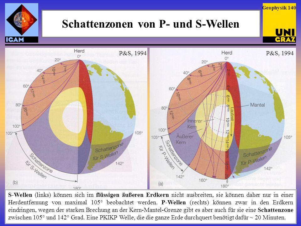 Schattenzonen von P- und S-Wellen S-Wellen (links) können sich im flüssigen äußeren Erdkern nicht ausbreiten, sie können daher nur in einer Herdentfer