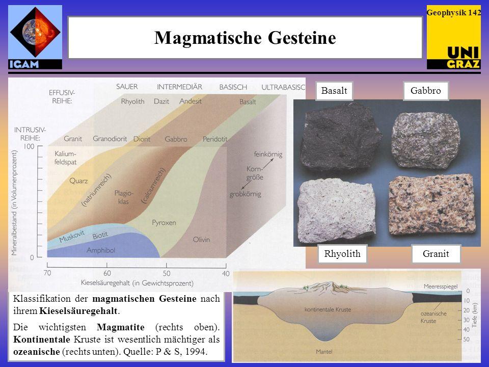 Magmatische Gesteine Klassifikation der magmatischen Gesteine nach ihrem Kieselsäuregehalt. Die wichtigsten Magmatite (rechts oben). Kontinentale Krus