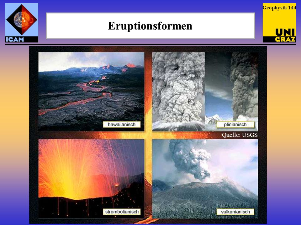 Eruptionsformen Quelle: USGS Geophysik 144