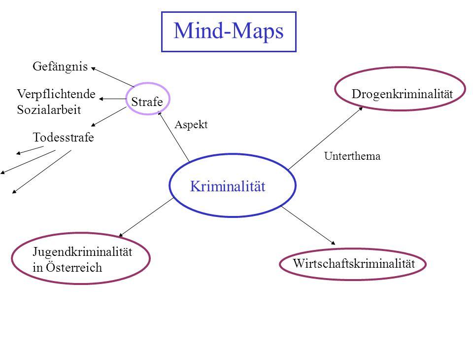 Mind-Maps Kriminalität Jugendkriminalität in Österreich Drogenkriminalität Strafe Todesstrafe Gefängnis Verpflichtende Sozialarbeit Wirtschaftskrimina
