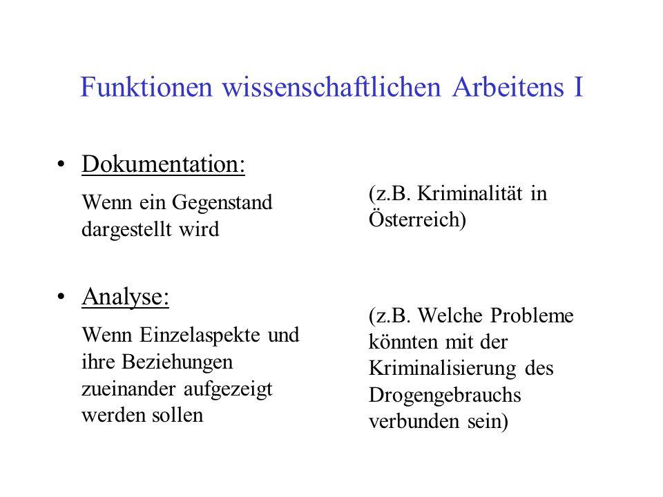 Wissenschaftliches Schreiben II Formaler Aufbau Einleitung (Umfang ca.