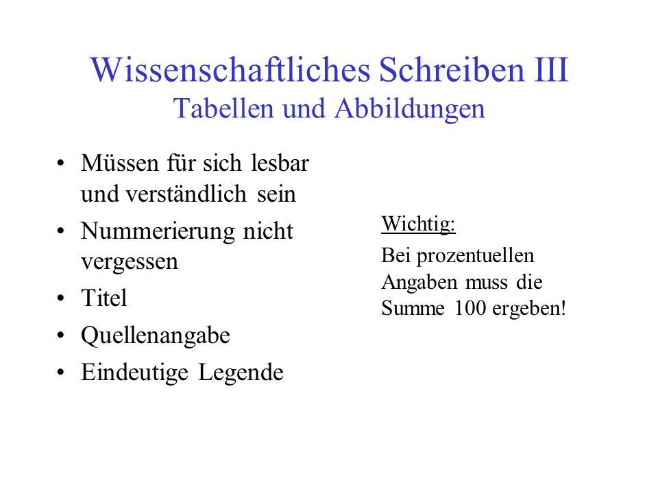 Wissenschaftliches Schreiben III Tabellen und Abbildungen Müssen für sich lesbar und verständlich sein Nummerierung nicht vergessen Titel Quellenangab