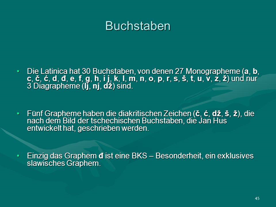 45 Buchstaben Die Latinica hat 30 Buchstaben, von denen 27 Monographeme (a, b, c, č, ć, d, đ, e, f, g, h, i j, k, l, m, n, o, p, r, s, š, t, u, v, z,