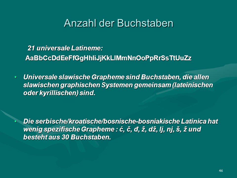 46 Anzahl der Buchstaben 21 universale Latineme: 21 universale Latineme: AaBbCcDdEeFfGgHhIiJjKkLlMmNnOoPpRrSsTtUuZz AaBbCcDdEeFfGgHhIiJjKkLlMmNnOoPpRr