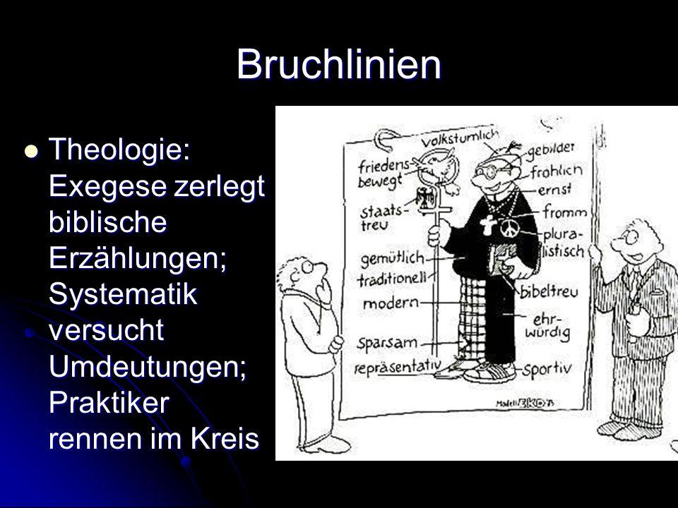 Bruchlinien Theologie: Exegese zerlegt biblische Erzählungen; Systematik versucht Umdeutungen; Praktiker rennen im Kreis Theologie: Exegese zerlegt bi