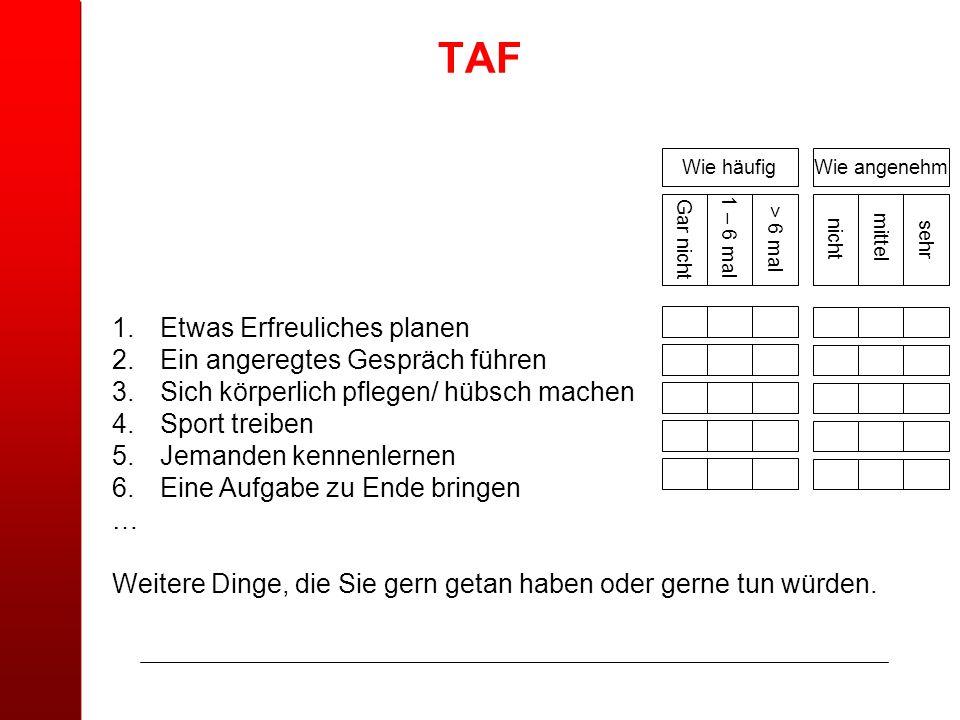 TAF Wie häufig Gar nicht Wie angenehm 1.Etwas Erfreuliches planen 2.Ein angeregtes Gespräch führen 3.Sich körperlich pflegen/ hübsch machen 4.Sport tr