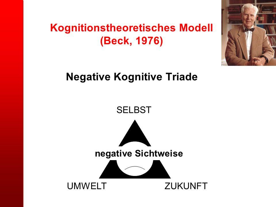 Negative Kognitive Triade SELBST UMWELTZUKUNFT negative Sichtweise Kognitionstheoretisches Modell (Beck, 1976)