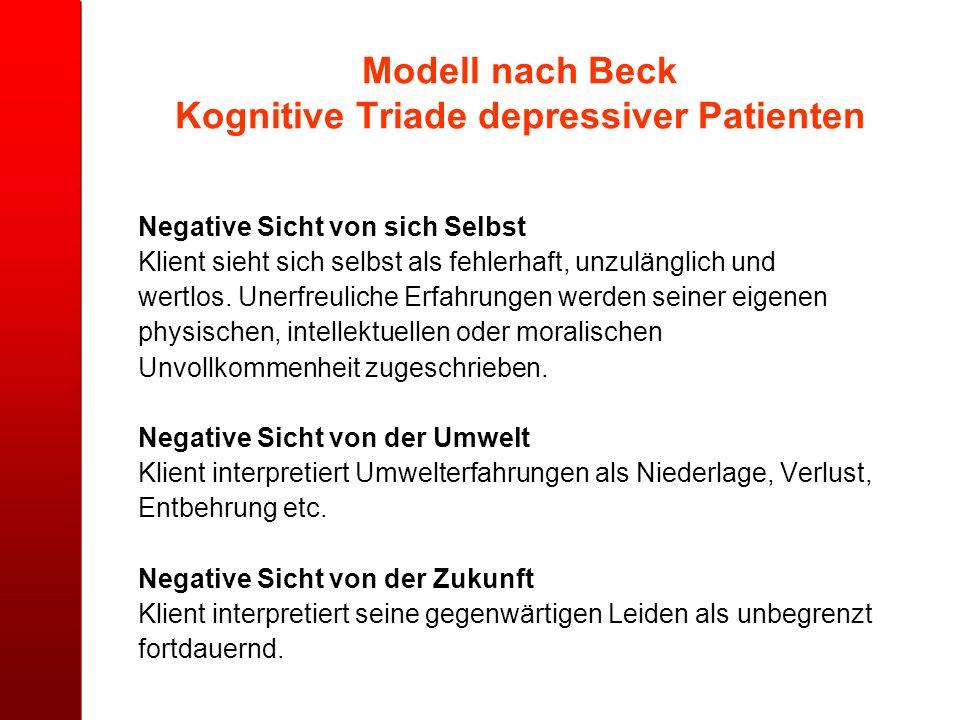 Modell nach Beck Kognitive Triade depressiver Patienten Negative Sicht von sich Selbst Klient sieht sich selbst als fehlerhaft, unzulänglich und wertl
