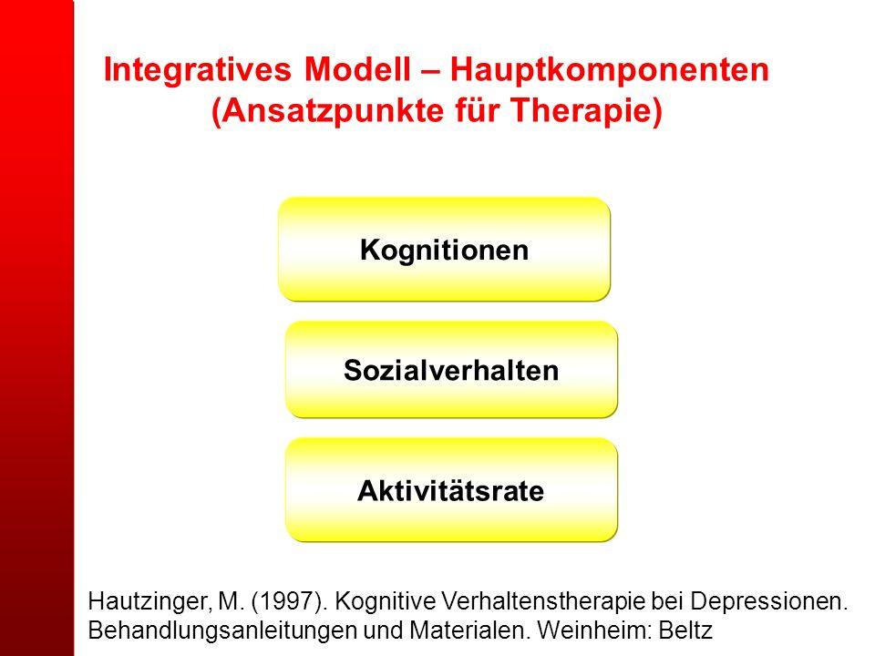 Kognitionen Aktivitätsrate Sozialverhalten Integratives Modell – Hauptkomponenten (Ansatzpunkte für Therapie) Hautzinger, M. (1997). Kognitive Verhalt