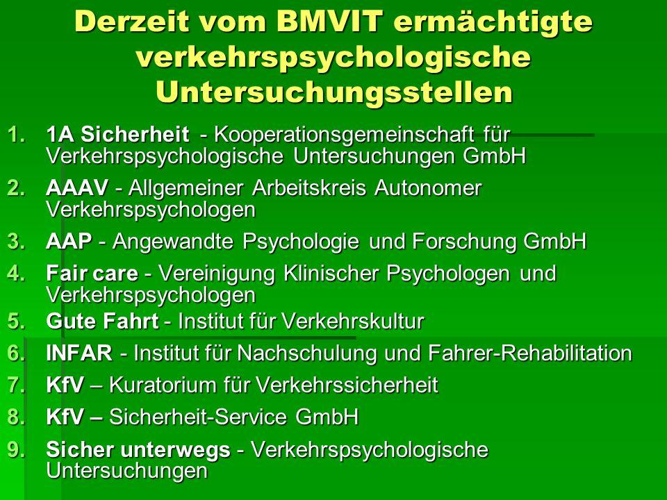 Derzeit vom BMVIT ermächtigte verkehrspsychologische Untersuchungsstellen 1.1A Sicherheit - Kooperationsgemeinschaft für Verkehrspsychologische Unters