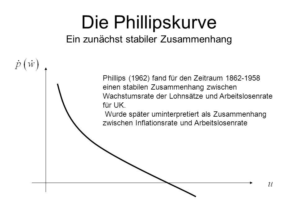 Die Phillipskurve Ein zunächst stabiler Zusammenhang Phillips (1962) fand für den Zeitraum 1862-1958 einen stabilen Zusammenhang zwischen Wachstumsrate der Lohnsätze und Arbeitslosenrate für UK.
