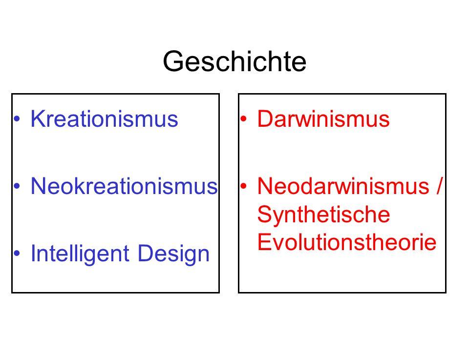 Geschichte Kreationismus Neokreationismus Intelligent Design Darwinismus Neodarwinismus / Synthetische Evolutionstheorie