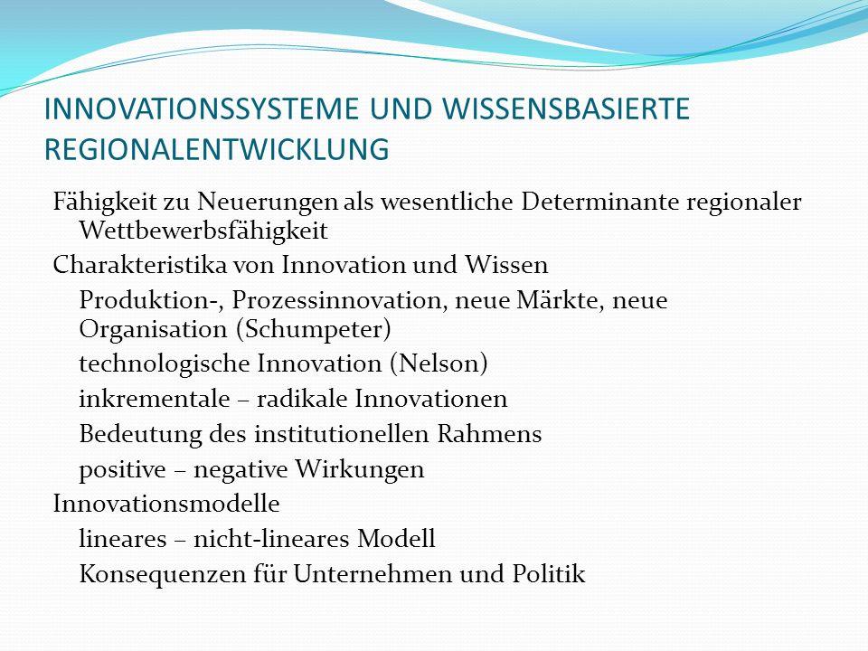 INNOVATIONSSYSTEME UND WISSENSBASIERTE REGIONALENTWICKLUNG Fähigkeit zu Neuerungen als wesentliche Determinante regionaler Wettbewerbsfähigkeit Charak