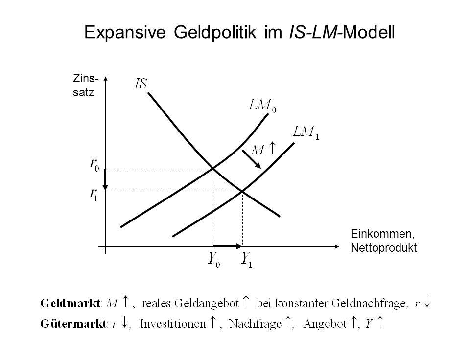 Expansive Geldpolitik im IS-LM-Modell Zins- satz Einkommen, Nettoprodukt
