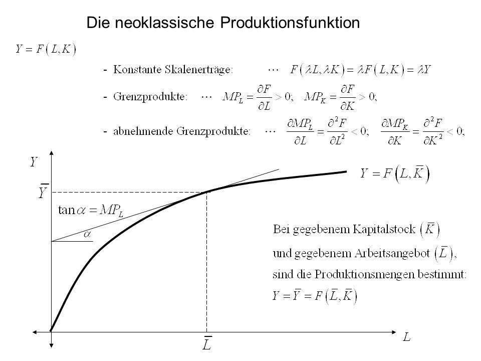 Profitmaximierung und Bestimmung der Einkommensverteilung (Faktorpreise) analytisch