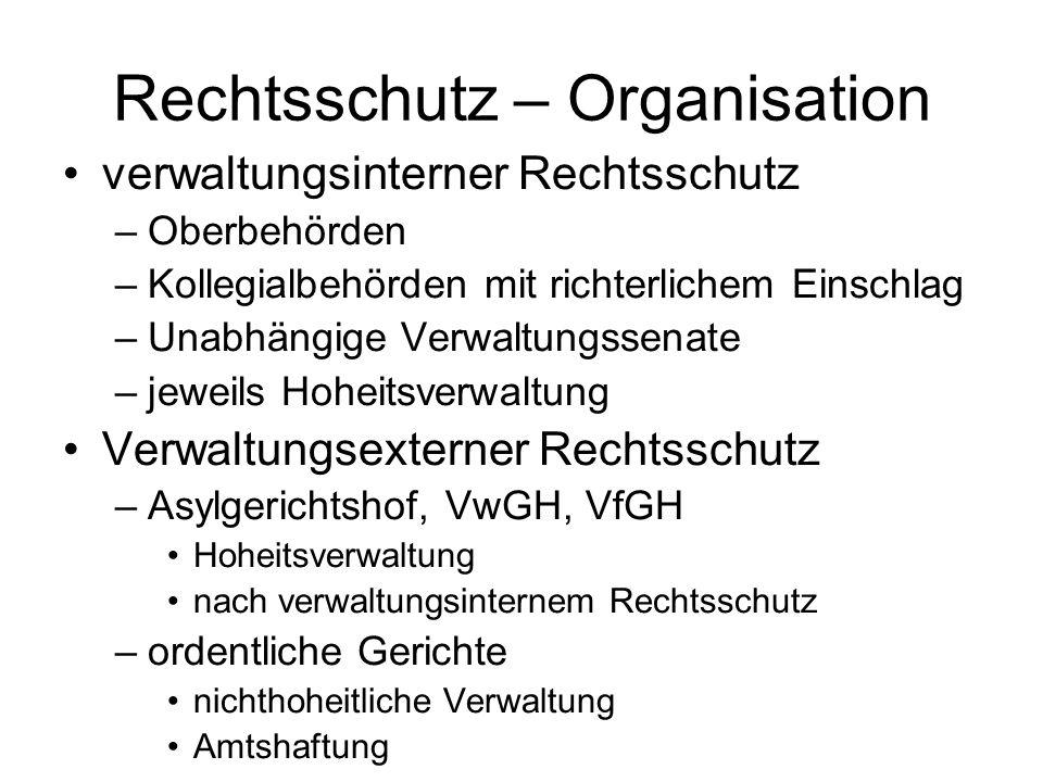 Rechtsschutz – Organisation verwaltungsinterner Rechtsschutz –Oberbehörden –Kollegialbehörden mit richterlichem Einschlag –Unabhängige Verwaltungssena