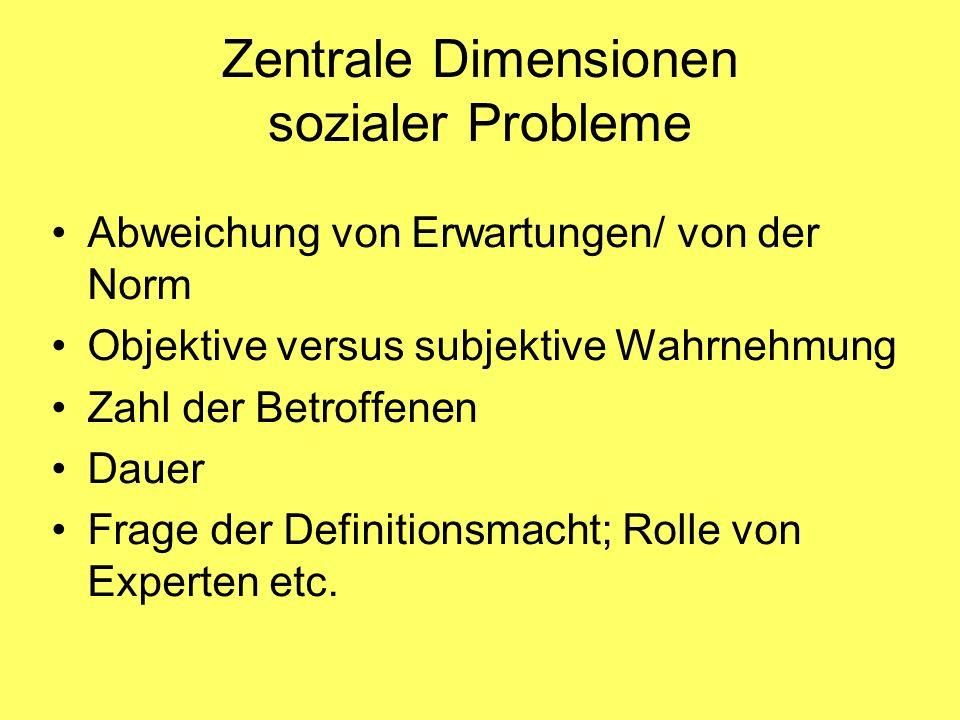 Zentrale Dimensionen sozialer Probleme Abweichung von Erwartungen/ von der Norm Objektive versus subjektive Wahrnehmung Zahl der Betroffenen Dauer Fra