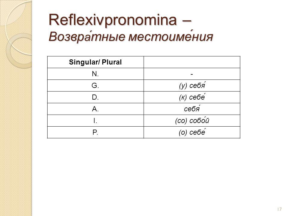 Reflexivpronomina – Возвр а́ тные местоиме́ния Singular/ Plural N.- G.(у) себя́ D.(к) себе́ A.себя́ I.(со) собо́й P.(о) себе́ 17