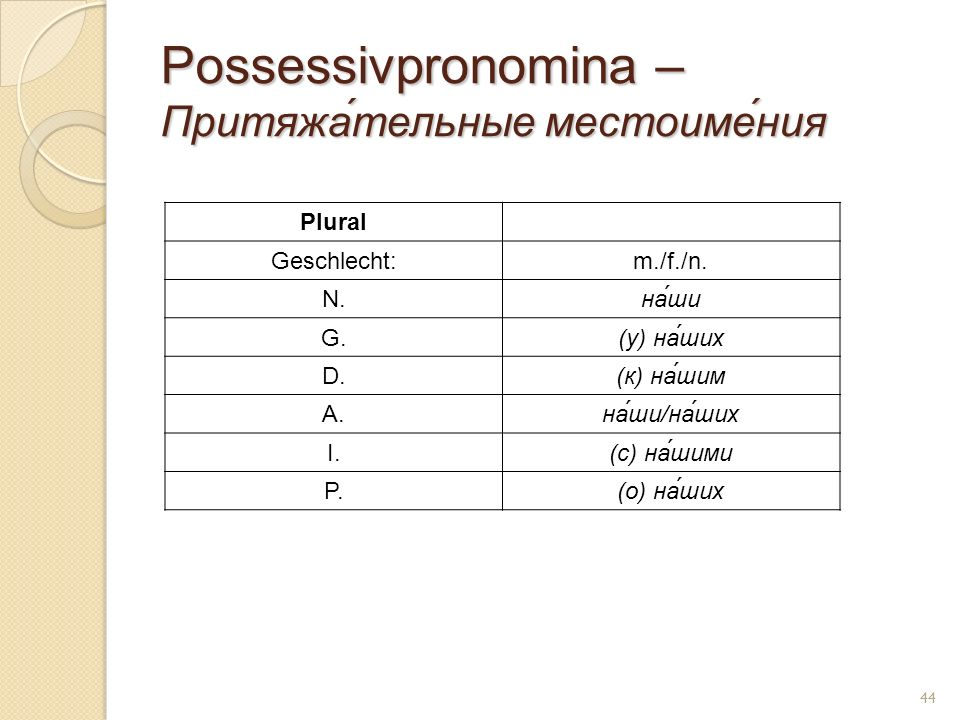 Possessivpronomina – Притяжа́тельные местоиме́ния Plural Geschlecht:m./f./n. N.на́ши G.(у) на́ших D.(к) на́шим A.на́ши/на́ших I.(с) на́шими P.(о) на́ш