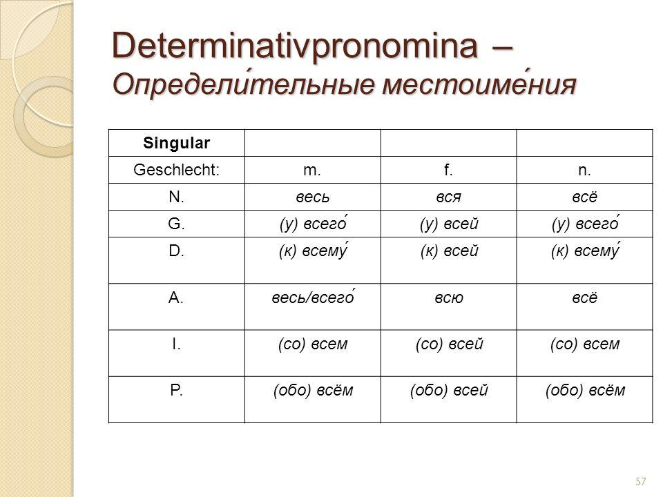 Determinativpronomina – Определи́тельные местоиме́ния Singular Geschlecht:m.f.n. N.весьвсявсё G.(у) всего́(у) всей(у) всего́ D.(к) всему(к) всей(к) вс