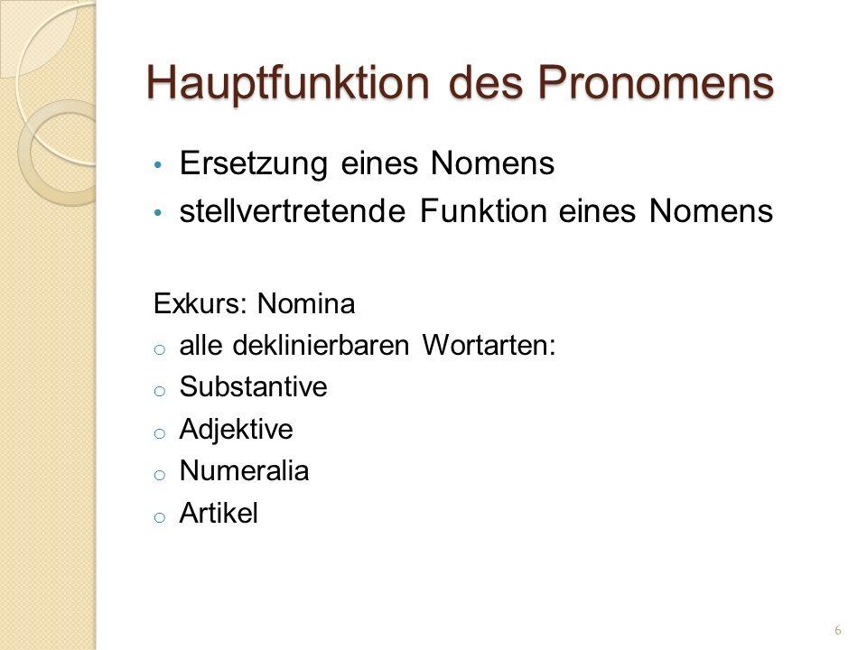 Hauptfunktion des Pronomens Ersetzung eines Nomens stellvertretende Funktion eines Nomens Exkurs: Nomina o alle deklinierbaren Wortarten: o Substantiv