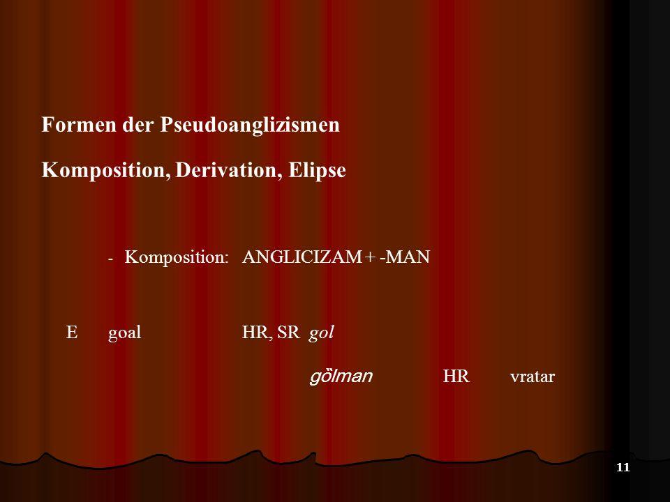 11 Formen der Pseudoanglizismen Komposition, Derivation, Elipse - Komposition:ANGLICIZAM + -MAN E goalHR, SR gol gȍlman HR vratar