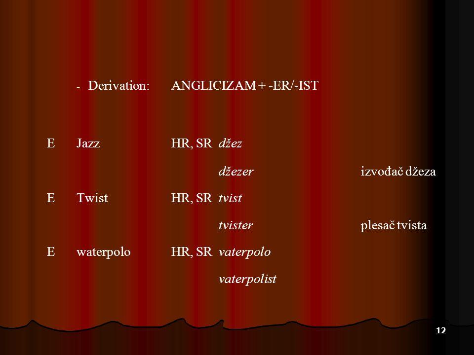 12 - Derivation:ANGLICIZAM + -ER/-IST E JazzHR, SRdžez džezer izvođač džeza E TwistHR, SR tvist tvisterplesač tvista EwaterpoloHR, SRvaterpolo vaterpo