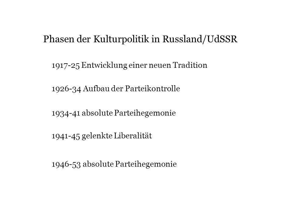 1917-25 Entwicklung einer neuen Tradition 1926-34 Aufbau der Parteikontrolle 1934-41 absolute Parteihegemonie 1941-45 gelenkte Liberalität 1946-53 abs