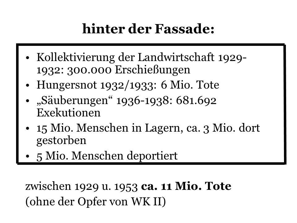 hinter der Fassade: Kollektivierung der Landwirtschaft 1929- 1932: 300.000 Erschießungen Hungersnot 1932/1933: 6 Mio. Tote Säuberungen 1936-1938: 681.
