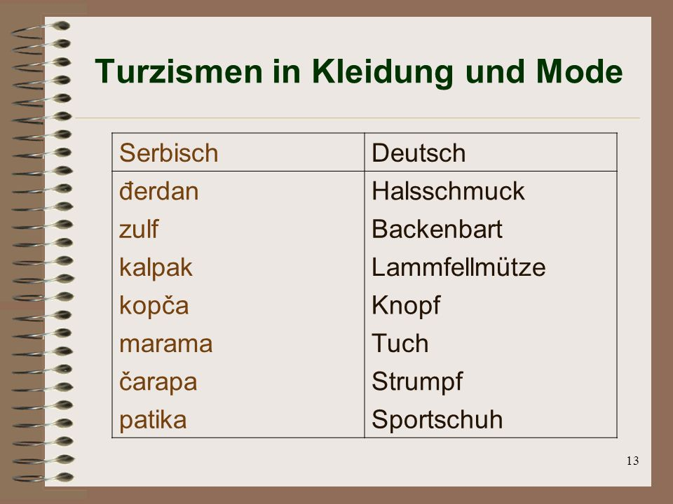 13 Turzismen in Kleidung und Mode SerbischDeutsch đerdanHalsschmuck zulfBackenbart kalpakLammfellmütze kopčaKnopf maramaTuch čarapaStrumpf patikaSport
