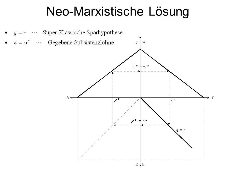 Neo-Marxistische Lösung