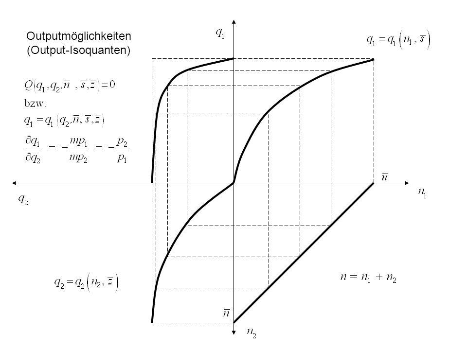 Outputmöglichkeiten (Output-Isoquanten)