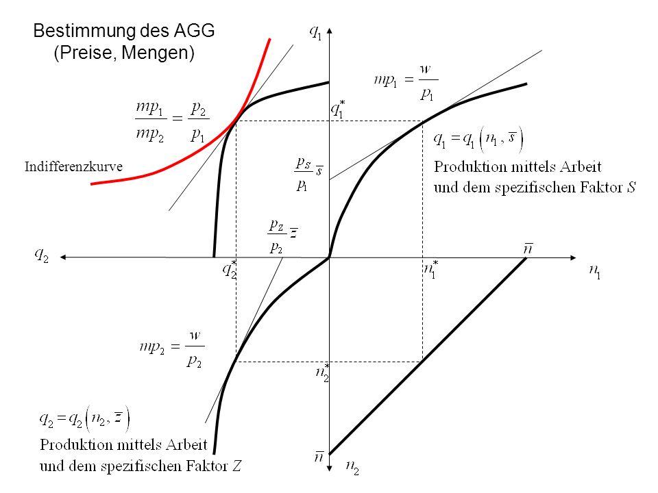 Ein einfaches klassisches Modell: Das Kornmodell