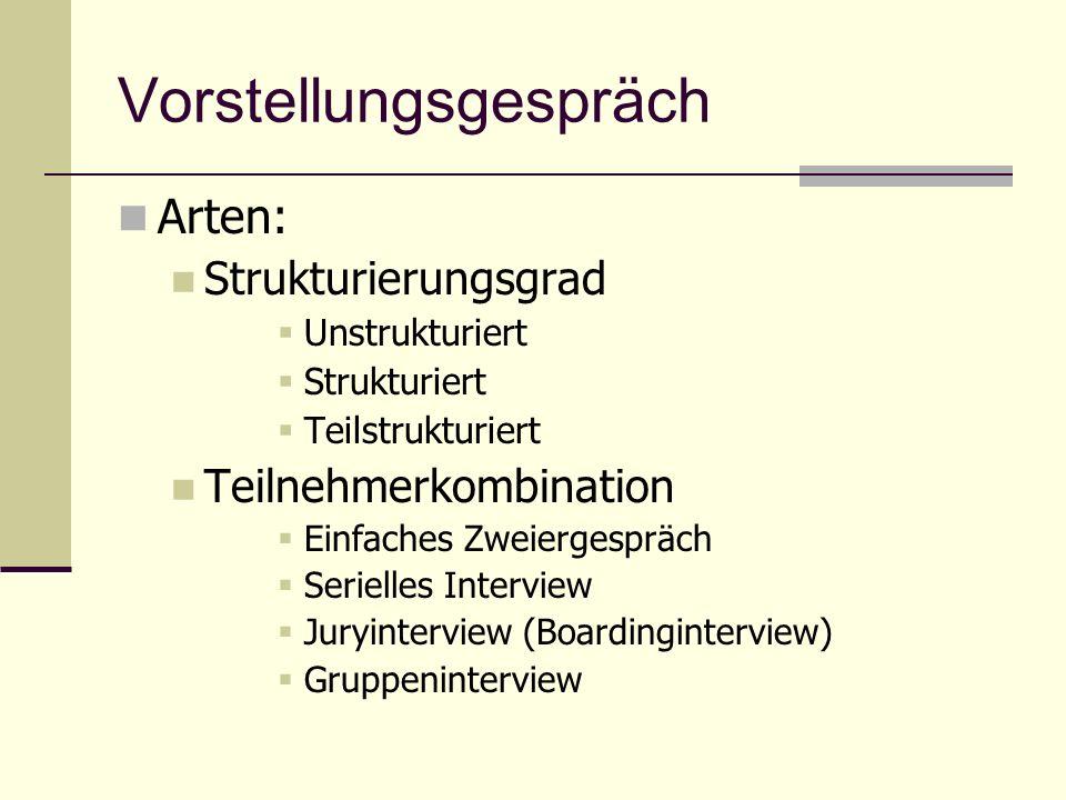 Vorstellungsgespräch Arten: Strukturierungsgrad Unstrukturiert Strukturiert Teilstrukturiert Teilnehmerkombination Einfaches Zweiergespräch Serielles