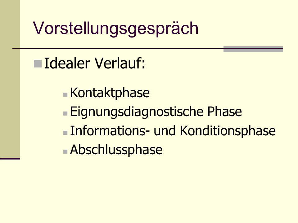 Vorstellungsgespräch Idealer Verlauf: Kontaktphase Eignungsdiagnostische Phase Informations- und Konditionsphase Abschlussphase