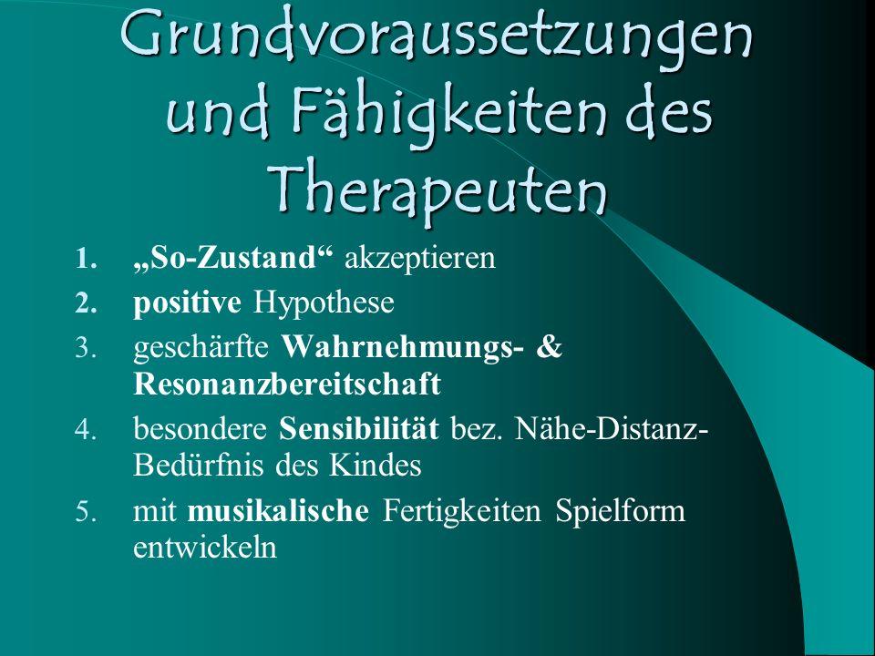 Grundvoraussetzungen und Fähigkeiten des Therapeuten 1. So-Zustand akzeptieren 2. positive Hypothese 3. geschärfte Wahrnehmungs- & Resonanzbereitschaf