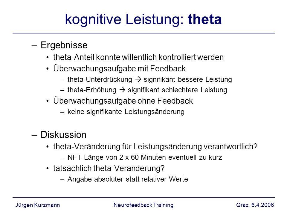 Graz, 6.4.2006Jürgen KurzmannNeurofeedback Training kognitive Leistung: theta –Ergebnisse theta-Anteil konnte willentlich kontrolliert werden Überwach