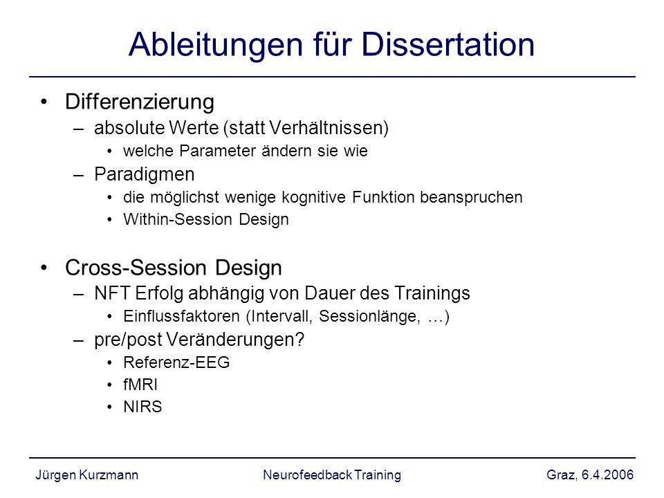 Graz, 6.4.2006Jürgen KurzmannNeurofeedback Training Ableitungen für Dissertation Differenzierung –absolute Werte (statt Verhältnissen) welche Paramete